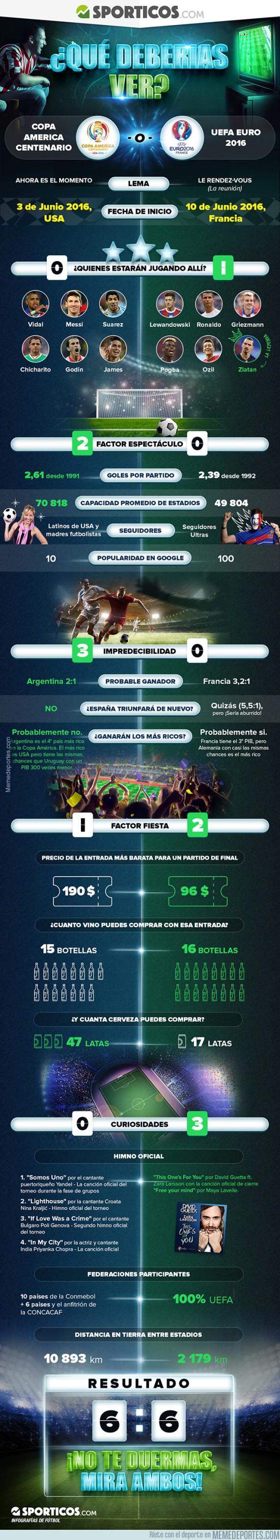 872474 - Euro vs Copa América