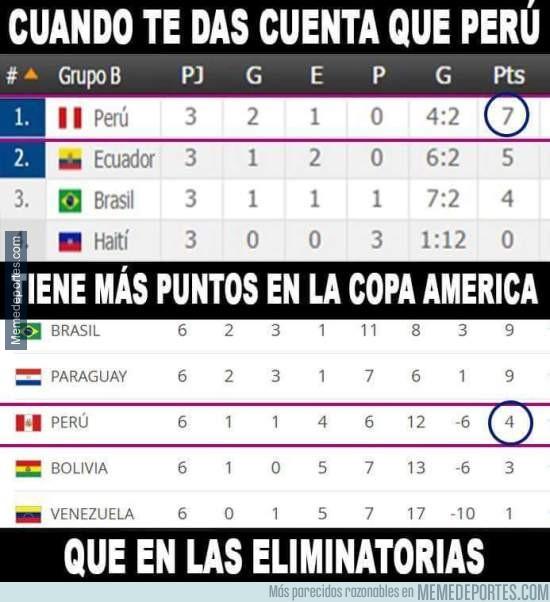 873609 - Increíble el cambio de Perú en la Copa América