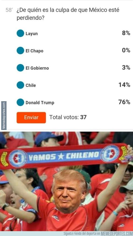 876482 - Ya tenemos a un claro culpable del Chile vs México