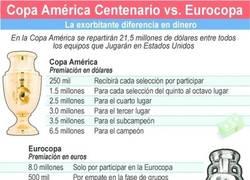 Enlace a La diferencia de dinero entre la Copa América y la Eurocopa