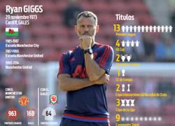 Enlace a Ryan Giggs deja el Manchester United después de 29 años #Leyenda