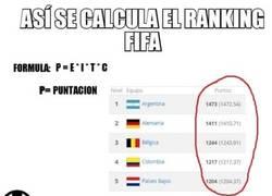 Enlace a DEFINITIVO: Así se calcula el ranking FIFA