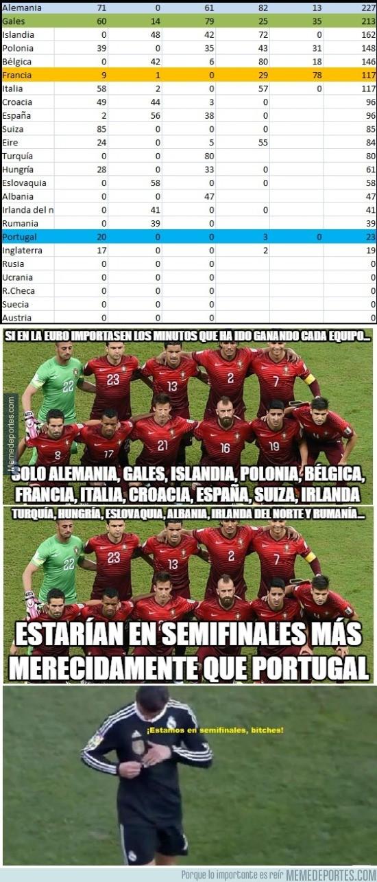 885926 - Según esta tabla, lo de Portugal aún tiene menos sentido