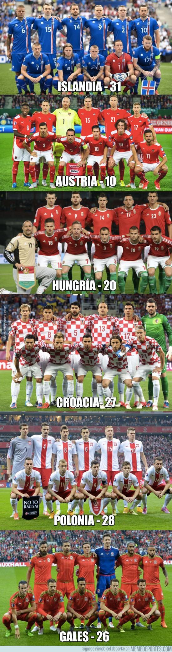 886775 - Ránking FIFA de los rivales de Portugal en su camino hacia la final
