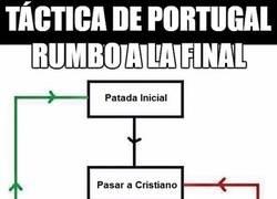 Enlace a Táctica de Portugal rumbo a la final