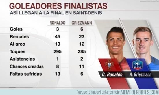 887732 - Así llegan los goleadores a la final