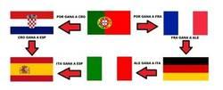 Enlace a La imagen que demuestra que Portugal fue la mejor
