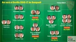 Enlace a El equipazo que se está montando el Sevilla para la próxima temporada ¡Brutal!
