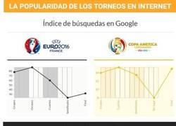 Enlace a La Comparación definitiva entre la Copa América y la Eurocopa