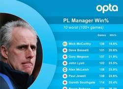 Enlace a Los 10 entrenadores con peores registros deportivos en la historia de la #EPL