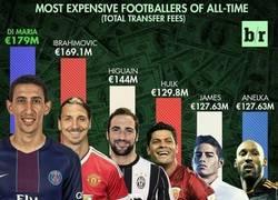 Enlace a Los jugadores que más dinero han movido en su carrera, via: @bleacherreportuk