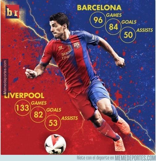 895349 - Los números de Luis Suárez. Hoy vuelve a jugar contra su ex-equipo