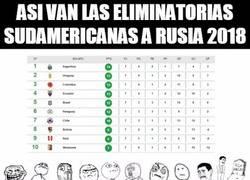 Enlace a Las eliminatorias sudamericanas están de lo más reñido
