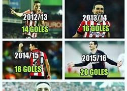 Enlace a ¿Marcará Aduriz los 22 goles esta temporada?