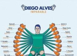 Enlace a Todos los penaltis parados por Diego Alves
