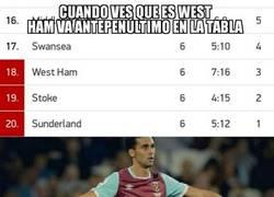 Enlace a Cuando el West Ham se dé cuenta de lo que tiene, temblará Inglaterra