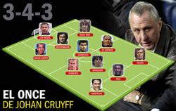 Enlace a El XI ideal de Johan Cruyff