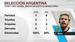 Enlace a Argentina sin Messi es otra selección más