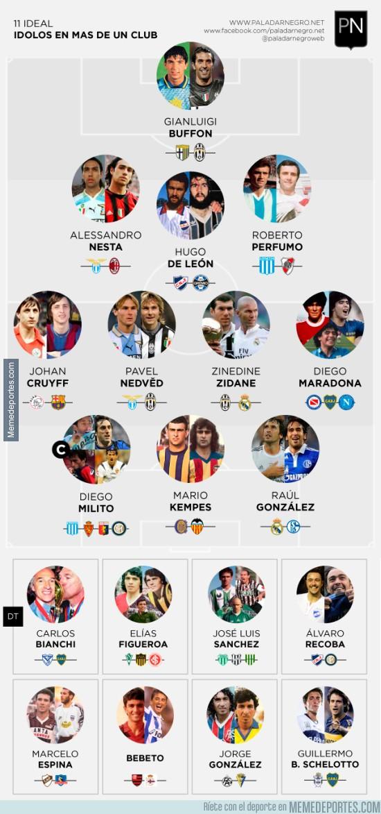 914928 - XI ideal de jugadores ídolos en más de club
