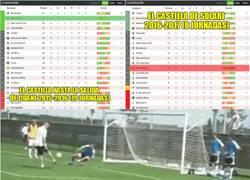 Enlace a El Real Madrid Castilla de Zidane y el actual son MUY DIFERENTES