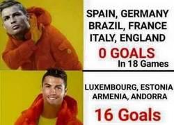 Enlace a Cristiano se hace grande contra unos equipos