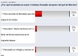 Enlace a La vergonzosa encuesta de SPORT sobre el gesto de Cristiano Ronaldo