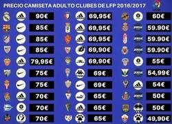 Enlace a Los precios de las camisetas de todos los clubes de la LFP 2016/17