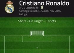 Enlace a Vaya partidito de Cristiano Ronaldo contra el Leganés...
