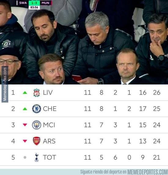 922677 - Mourinho sigue sin encontrar a su equipo