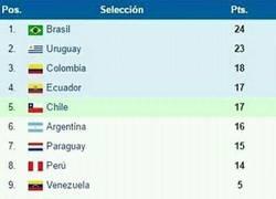 Enlace a Perú en estos instantes