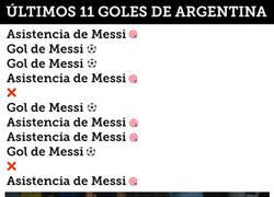 Enlace a Los últimos 11 goles de Argentina