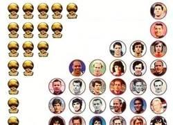 Enlace a Todos los ganadores del Balón de Oro. ¿Está tu jugador favorito entre ellos?