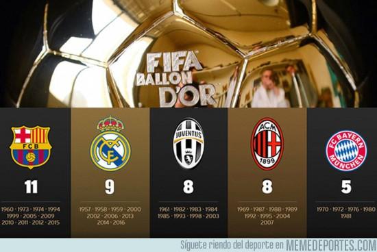 932520 - Así queda el ranking del Ballon d'or en clubes