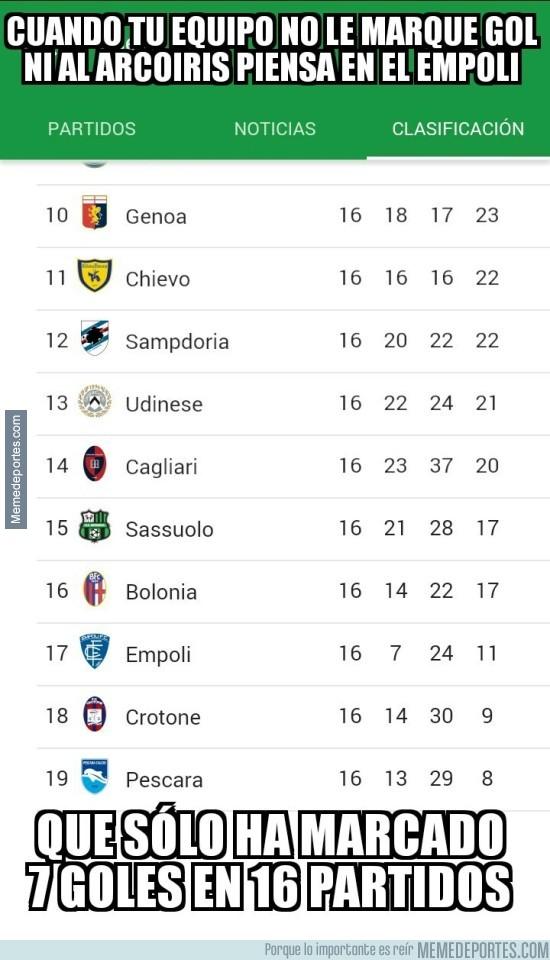933290 - El Empoli es el equipo menos goleador de las principales ligas europeas. Sólo 7 GOLES en 16 partido