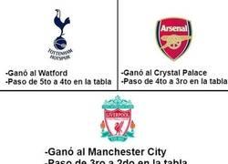 Enlace a Al United le favorecen los resultados pero no las posiciones