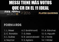 Enlace a La FIFA y su coherencia para entregar el The Best a Cristiano Ronaldo