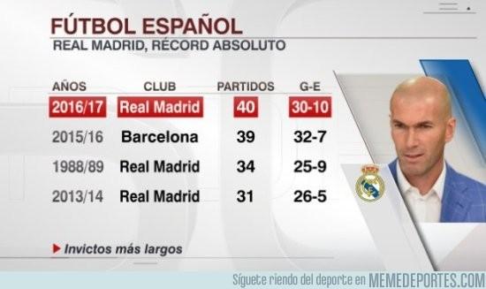 939063 - Y así queda el nuevo récord de imbatibilidad en España