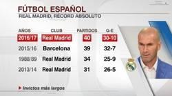 Enlace a Y así queda el nuevo récord de imbatibilidad en España