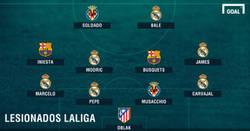 Enlace a Éste es el XI ideal de lesionados en lo que va de LaLiga Santander