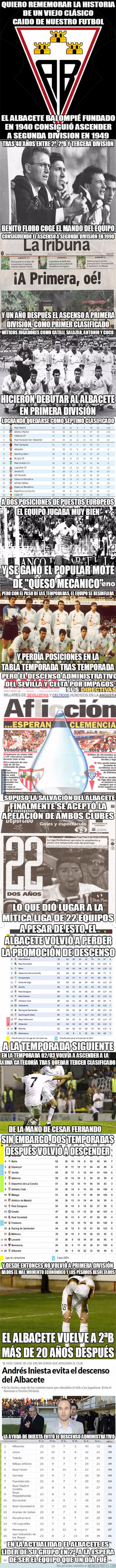 944931 - La historia del Albacete
