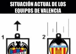 Enlace a Así estan actualmente los equipos de Valencia