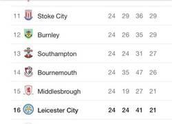 Enlace a Pobre Leicester
