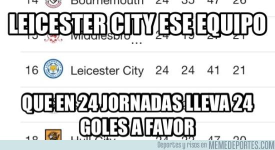 945893 - Un gol cada jornada, ese es el Leicester