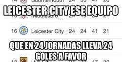 Enlace a Un gol cada jornada, ese es el Leicester