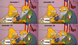 Enlace a Evolución de Osasuna en LaLiga Santander