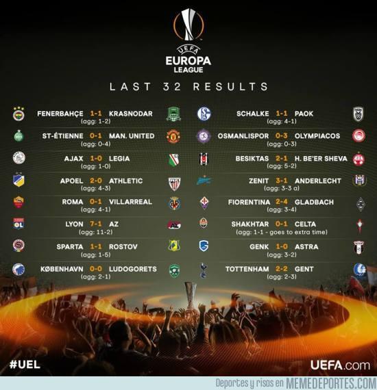 950904 - RESULTADOS FINALES de los dieciseisavos de la UEFA Europa League. Varias sorpresas...