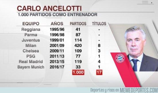951173 - El detalle de los partidos de Ancelotti , que llegó a los 1000 como entrenador