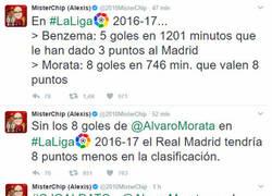 Enlace a Los datos de Morata en el Real Madrid que Zidane se debería mirar con lupa