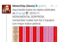 Enlace a Vaya lógica la de Mister Chip