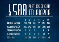 Enlace a Riazor alcanza los 1.500 partidos oficiales disputados